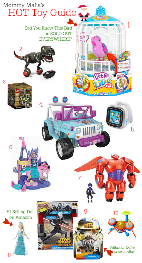 The Mommy Mafia Hot Toy Guide