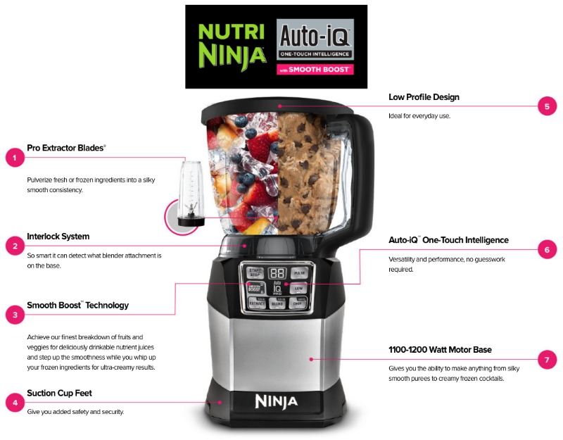 Nutri Ninja Auto Iq Mommymafia